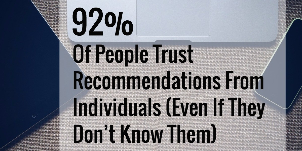92% of people trust recommendations from individuals