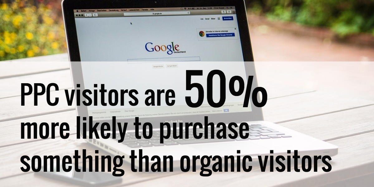 PPC visitors are 50% more likely to purchase something than organic visitors